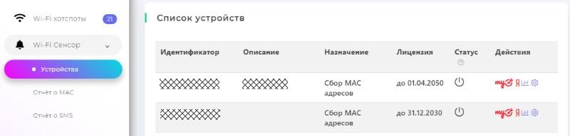 Wi-Fi Сенсор выгрузка в Яндекс Аудитории