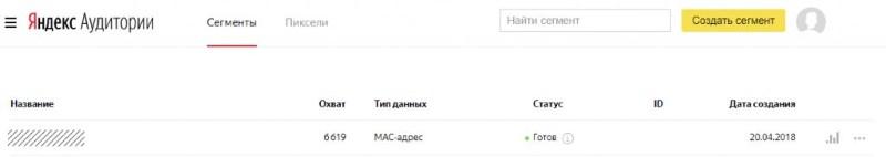 Яндекс аудитория по МАС адресам Wi-Fi Сенсор
